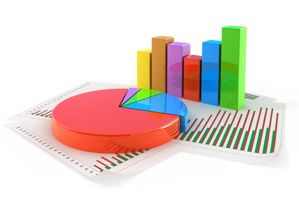 Розподіл бюджетних коштів громади