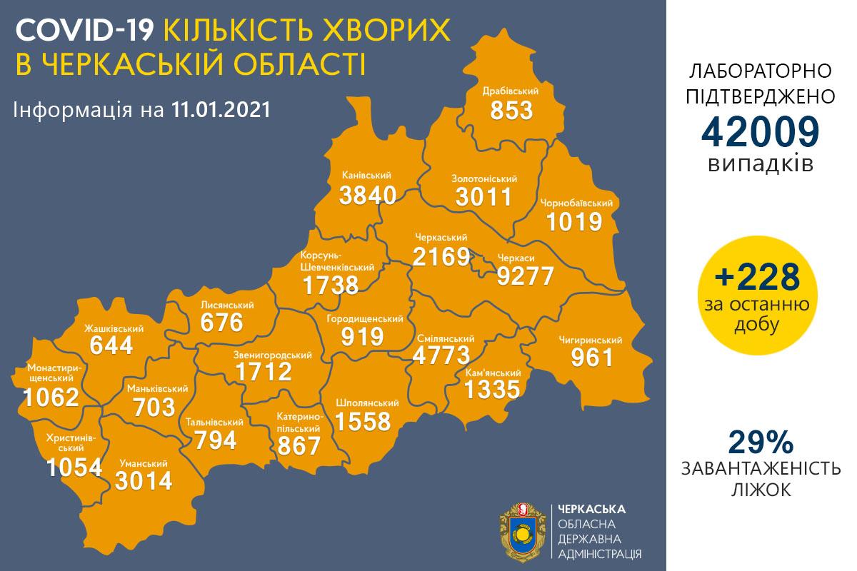 Лариса Кошова про епідситуацію в Черкаській області 11 січня