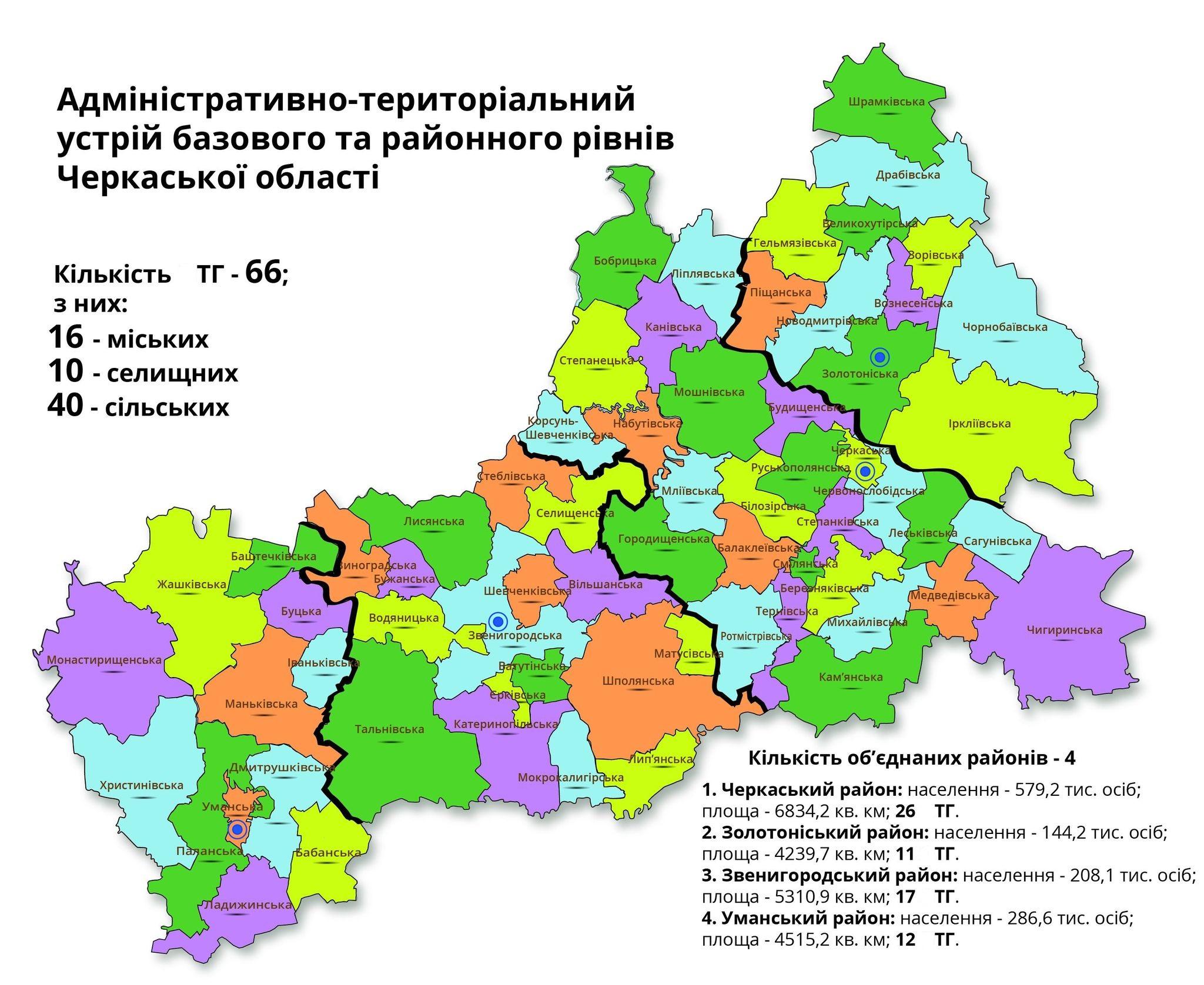 Черкащина має один із найкращих показників передачі майна із районного рівня в ОТГ (карта)